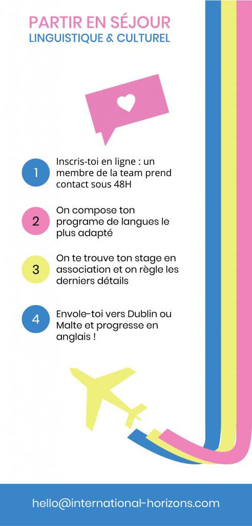 Expérience linguistique et culturelle à l'étranger